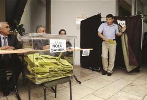 Election Threshold